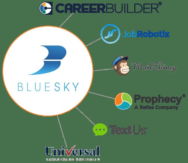 BSKY_Integration.png