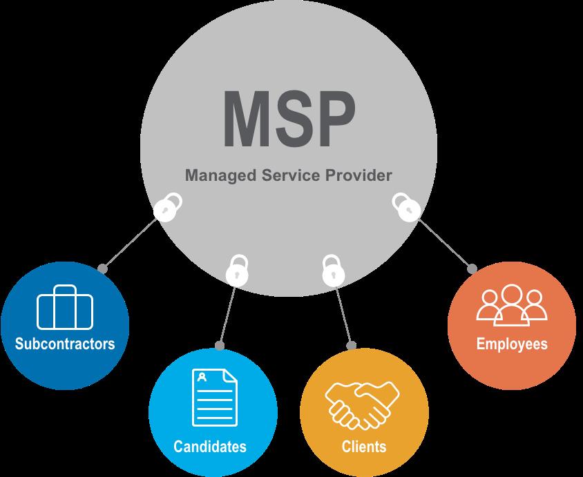 VMS-MSP.png